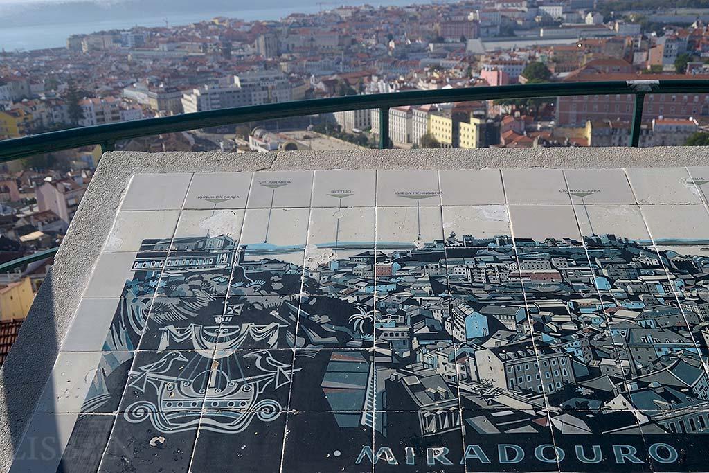 Na panorâmica mais antiga do Miradouro da Senhora do Monte, está presente o símbolo da cidade de Lisboa